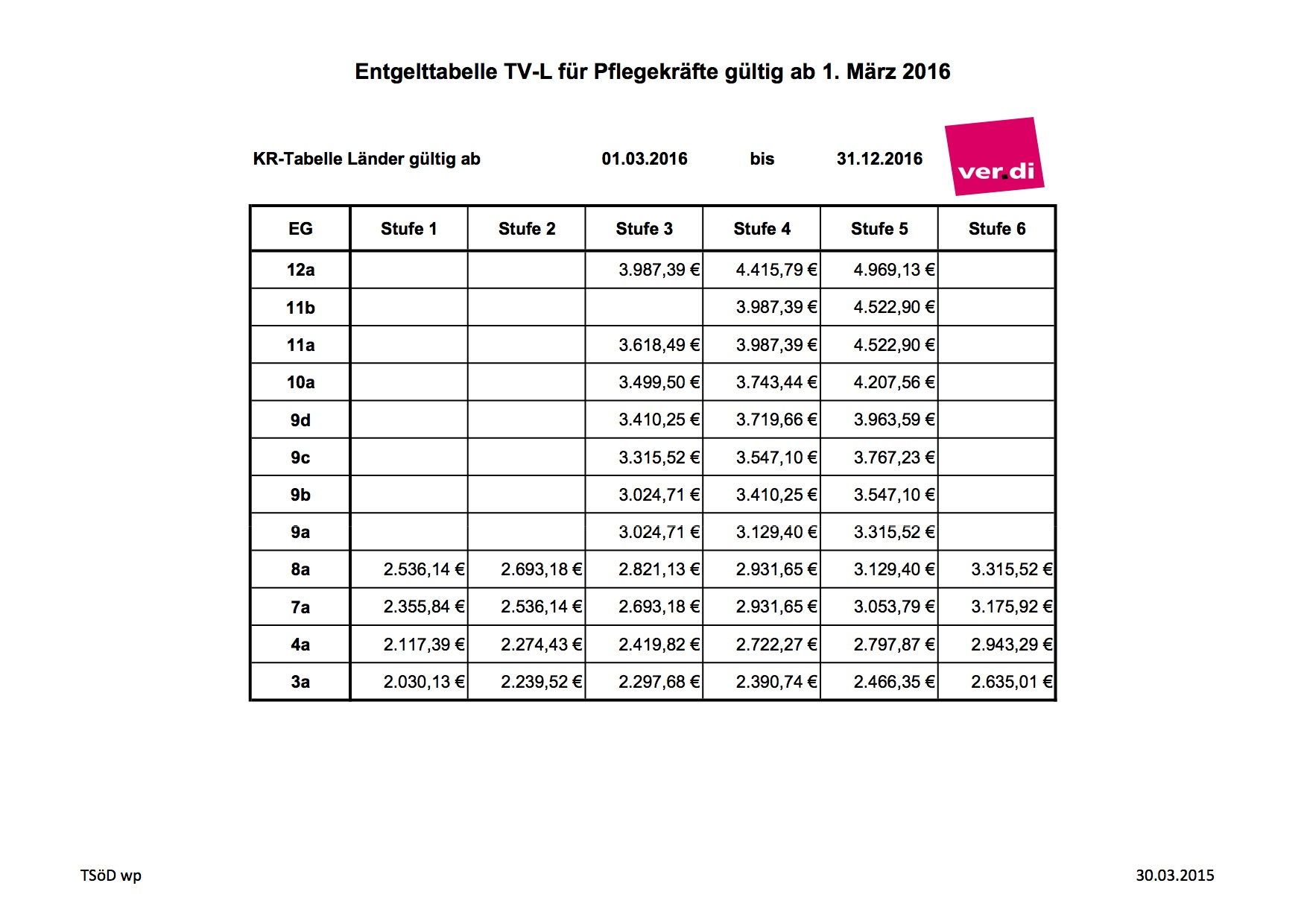 Tv L Gehaltsrechner